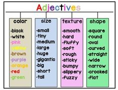 This tree map is a great resource to help students use adjectives in their writing. The tree map includes four sections (color, size, shape and texture).  My first graders love using this organizer in the classroom and at home to add details to their writing.