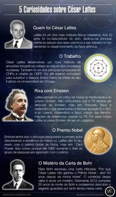 Brasil Basic Astronomy, Astronomy Science, String Theory, Sistema Solar, Astrophysics, Science Projects, Science And Nature, Mathematics, Cosmos