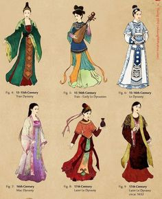 """moldy-mold: """" dyuslovethebeauties: """" Vietnamese Clothing Through The Ages """" yeyyyy """" Traditional Fashion, Traditional Outfits, Traditional Chinese, Historical Costume, Historical Clothing, Dynasty Clothing, Vietnamese Clothing, Vietnam History, Fashion Vocabulary"""