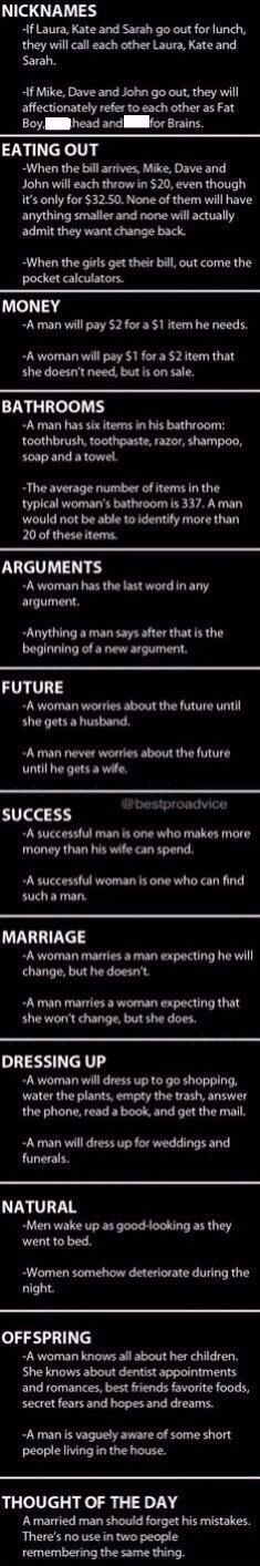 The difference between males and females.