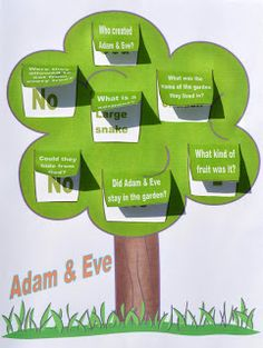 Lift the flap Adam and Eve craft