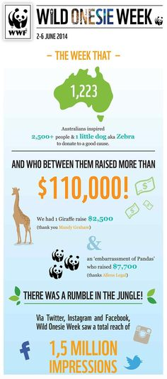 Join an event   wwf