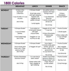 american diabetes association 1800 calorie ADA diet