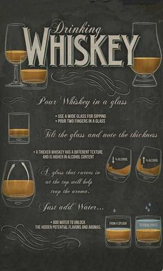 Tagged with mildly interesting, awesome, booze, whiskey; Shared by A Few Facts about Whisky. Whiskey Girl, Cigars And Whiskey, Whiskey Cocktails, Scotch Whiskey, Irish Whiskey, Bourbon Whiskey, Bourbon Drinks, Irish Drinks, Whiskey Room