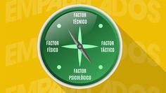 Te contamos los cuatro factores clave que componen el pádel: el técnico, el táctico, el físico y el psicológico. Descubre cómo entrenarlos.