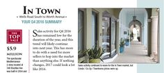In Town : There were fewer sales this quarter, but prices and average square footage were both up across property types. All told, five fewer sales in 2015 vs. 2014 is still representative of a balanced sales market. Foreclosed Homes, Luxury Portfolio, Real Estate Investor, Top Sales, Palm Beach, Q1 2016, Activities, Competition, Shopping