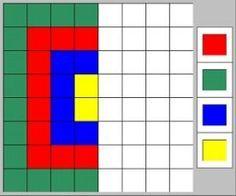 Domein: meetkunde. Onderdeel: Oriënteren en lokaliseren. Doel: lezen en maken van eenvoudige tekeningen, bouwplaten en plattegronden.