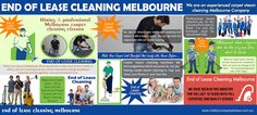 Hop over to this website http://www.melbournecarpetclean.com.au/ for more information on End of lease cleaning melbourne. Each kind of carpet has specific properties that may cause it to be damaged by certain Carpet Cleaning solutions or greatly enhanced. For example wool carpets are easily damaged by bleaches and alkalis and should not be cleaned in the presence of extreme heat or agitation.