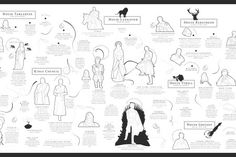 Image Result For Game Of Thrones Map 7 Kingdoms