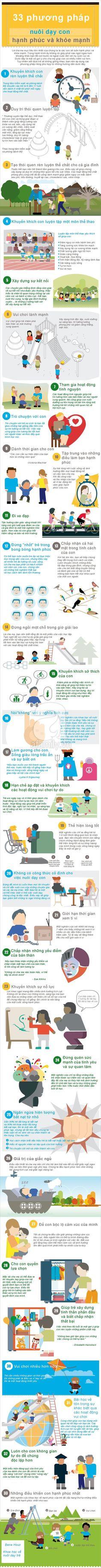 Bí quyết nuôi con khỏe mạnh