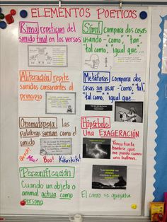Poetry Anchor Chart -Poesia