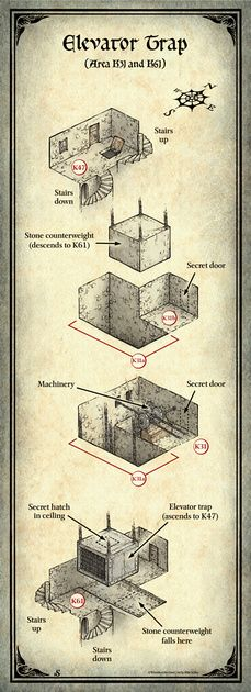 Curse of Strahd; Elevator Trap Diagram (Digital DM & Player Versions) $1.75