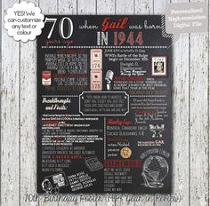 A fun 70th birthday customized digital printable poster for 1944 babies which include events, tidbits & facts from 1944! Perfect to print out and
