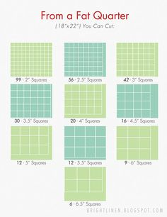 A fat quarter chart with 10 different cuts from a fat quarter. Nice to see them all together in a visual chart before making that final cut. DLW.