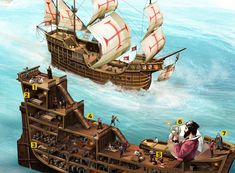 Portuguese Age of Discovery Ships - century Medieval World, Medieval Fantasy, Sci Fi Fantasy, Age Of Discovery, Sea Of Thieves, Late Middle Ages, Conquistador, Armada, World History