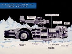 TheAntarctic Snow Cruiserwas a vehicle designed from 1937 to 1939 under the direction ofThomas Poulter, intended to facilitate transport inAntarctica. While having several innovative features, it generally failed to operate as hoped under the difficult conditions, and was eventually abandoned in Antarctica. Rediscovered under a deep layer of snow in 1958, it later disappeared again due to shifting ice conditions.