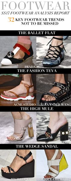 Trend Council Spring Summer 2017 footwear trend forecast - Another! 2016 Fashion Trends, 2016 Trends, Fashion 2017, Trendy Fashion, Womens Fashion, Trendy Style, Style Fashion, Trend Council, Fashion Forecasting