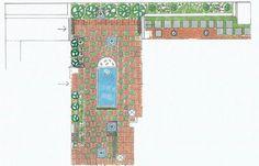 Garden Design Plans, Diagram, How To Plan, Art, Art Background, Kunst, Performing Arts