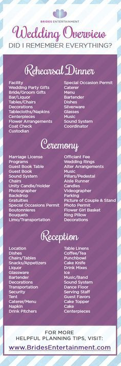 Don't forget a single detail for your Wedding Rehearsal, Ceremony or Reception…