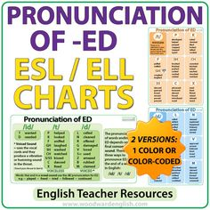 ESL / ELL Reference Charts about the pronunciation of ED in English.