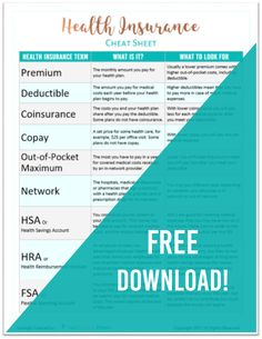Latest Screen Free Health Insurance Cheat Sheet Definitions And How It Impacts You How Does Tips T Free Health Insurance Health Insurance Health Quotes