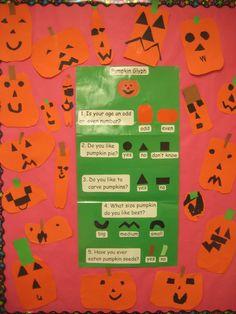 Kindergarten Smiles: Pumpkin glyph