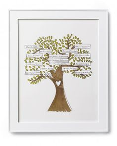 Clip-Art Name Boxes  Branch out four generations of your family with a clip art tree and clip-art name boxes illustrated by Darcy Miller, editorial director of Martha Stewart Weddings.