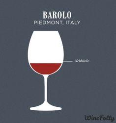 Barolo | Famous Wine Blends | Wine Folly