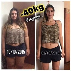 Fat Loss Daily Motivation