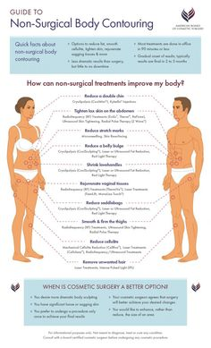 NonSurgical Skin Tightening American Board of Cosmetic Surgery Thermi VelaShape Exilis Ultherapy Thermage Skin Tightening Procedures, Cosmetic Procedures, Natural Skin Tightening, Laser Skin Tightening, Tighten Loose Skin, Wellness, Liposuction, Cosmetic Dentistry, Tips