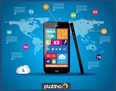 iphone-apps-development