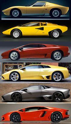 lamborghini design language 1964-Miura 1973-Countach 1990-Diablo 2001-Murcielago 2007-Reventon 2011-Aventador