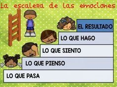 LA ESCALERA DE LAS EMOCIONES1 English Activities, Educational Activities, Activities For Kids, Behaviour Management, Classroom Management, Coaching, Feelings And Emotions, Emotional Intelligence, School Counseling