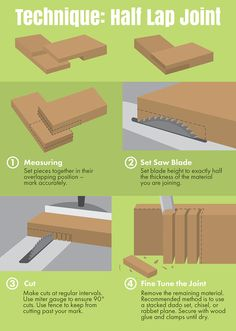 Woodworking Techniques Table Saw Techniques: Half Lap Joints - Joining wood can be simple on a table saw. Create seamless, beautiful joints for all your construction projects. Woodworking Business Ideas, Woodworking Shows, Woodworking Joints, Woodworking Techniques, Popular Woodworking, Teds Woodworking, Woodworking Projects, Woodworking Furniture, Furniture Plans