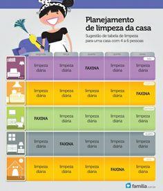 Familia.com.br | Como fazer uma lista de limpeza da casa.