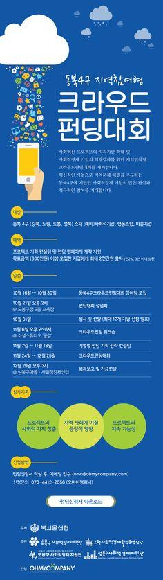 동북4구와 사회적경제 그리고 크라우드펀딩