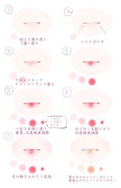 唇の塗り方