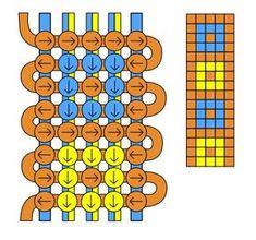 Tutorial multicolor alpha pattern-- http://friendship-bracelets.net/tutorial.php?id=5160