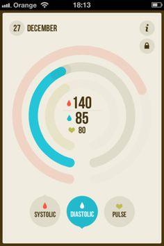 Bloodnote - Blood pressure control #iphone #app #calendar