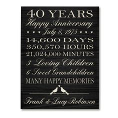 Personalized 40th Anniversary Gift For Him40th Wedding HerSpecial Dates