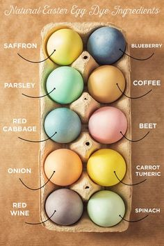 Naturally Dyeing Easter Eggs - Homemade Dye Recipes For Easter Eggs day ideas decoration How To Make Natural Easter Egg Dye From Ingredients In Your Kitchen Easter Egg Dye, Coloring Easter Eggs, Hoppy Easter, Egg Coloring, Natural Dyed Easter Eggs, Easter Bunny, Easter Dyi, Easter Table, Household Tips