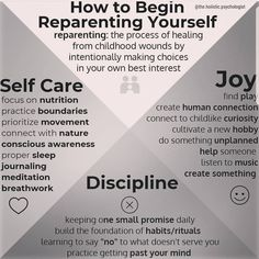Reparent your inner child : Re-parent your inner child Inner Child Healing, Def Not, Coping Skills, Self Development, Leadership Development, Self Esteem, Self Improvement, Self Help, Self Care