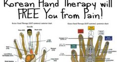 A striking characteristic of the Korean hand chart concerns the fact that the spine is located in the dorsal central axis of the hand. KHT combines the simplicity of reflexology with the sophistication of 3000 years of Oriental Acupuncture Medicine. Today, hundreds of thousands worldwide practice KHT ... both on others and on themselves