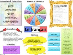 Improving Writing in French! Fantastic resource. Check it out!