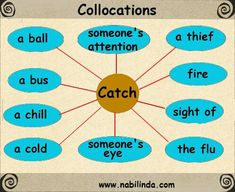 "English Collocations for ""to catch"""