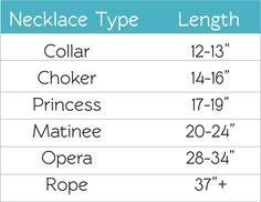 Necklace Length Chart For Easy Reference  NEW on the Blog: Necklace Length Chart for Easy Reference -Next you want to purchase a necklace from me or another site and are not sure about length... check this out for easy reference.