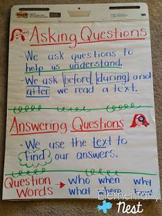 Asking questions has always been one of the harder things I think that we have to teach in primary grades. Kids ask questions ALL the time,...