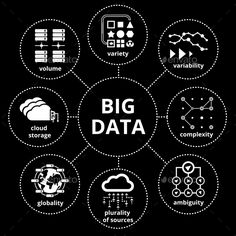 Buy Big data map by on GraphicRiver. Vector Big Data Map with icons, properties of big data Google Glass, Data Logo, Data Data, What Is Big Data, Data Icon, Big Data Visualization, Big Data Technologies, Computer Vector, Cloud Data