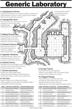Fantasy Map Making, Fantasy World Map, Fantasy City, Dungeons And Dragons Game, Dungeons And Dragons Homebrew, Dnd Table, Map Artwork, Writing Fantasy, Dnd 5e Homebrew