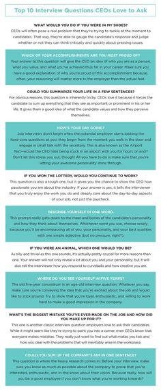 1128 best Career images on Pinterest Entrepreneurship, Interview - resume questions worksheet